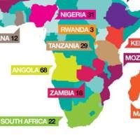 african entrepreneurship