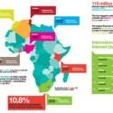 African internet Penetration